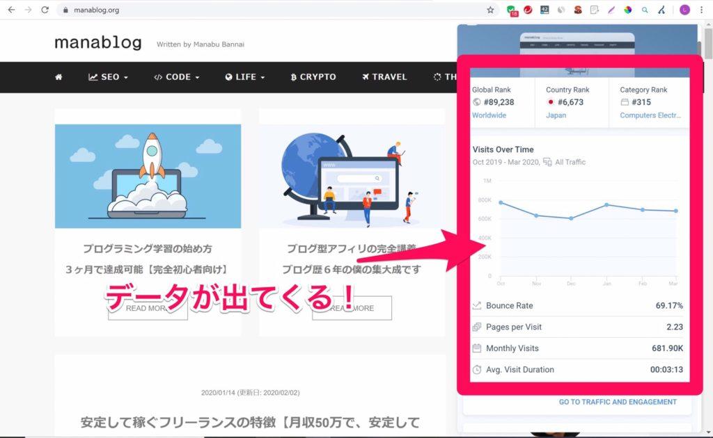 シミラーウェブを使ってマナブログのアクセスがわかる