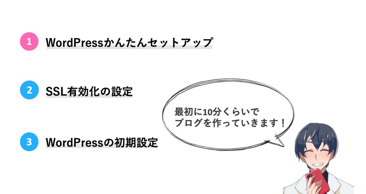 手順①:WordPressかんたんセットアップ(10分くらい)