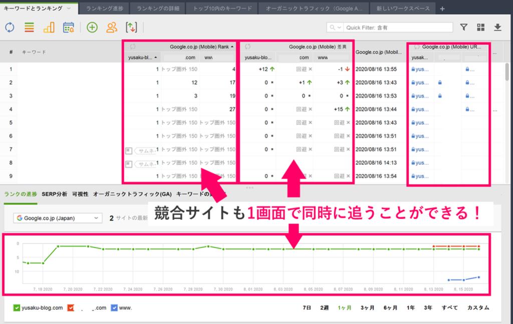 Rank Trackerの具体的な使い方 キーワード選定・追加