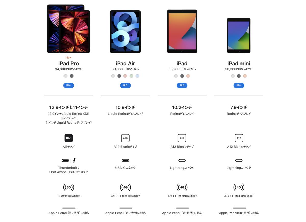 2021年販売ipadモデル